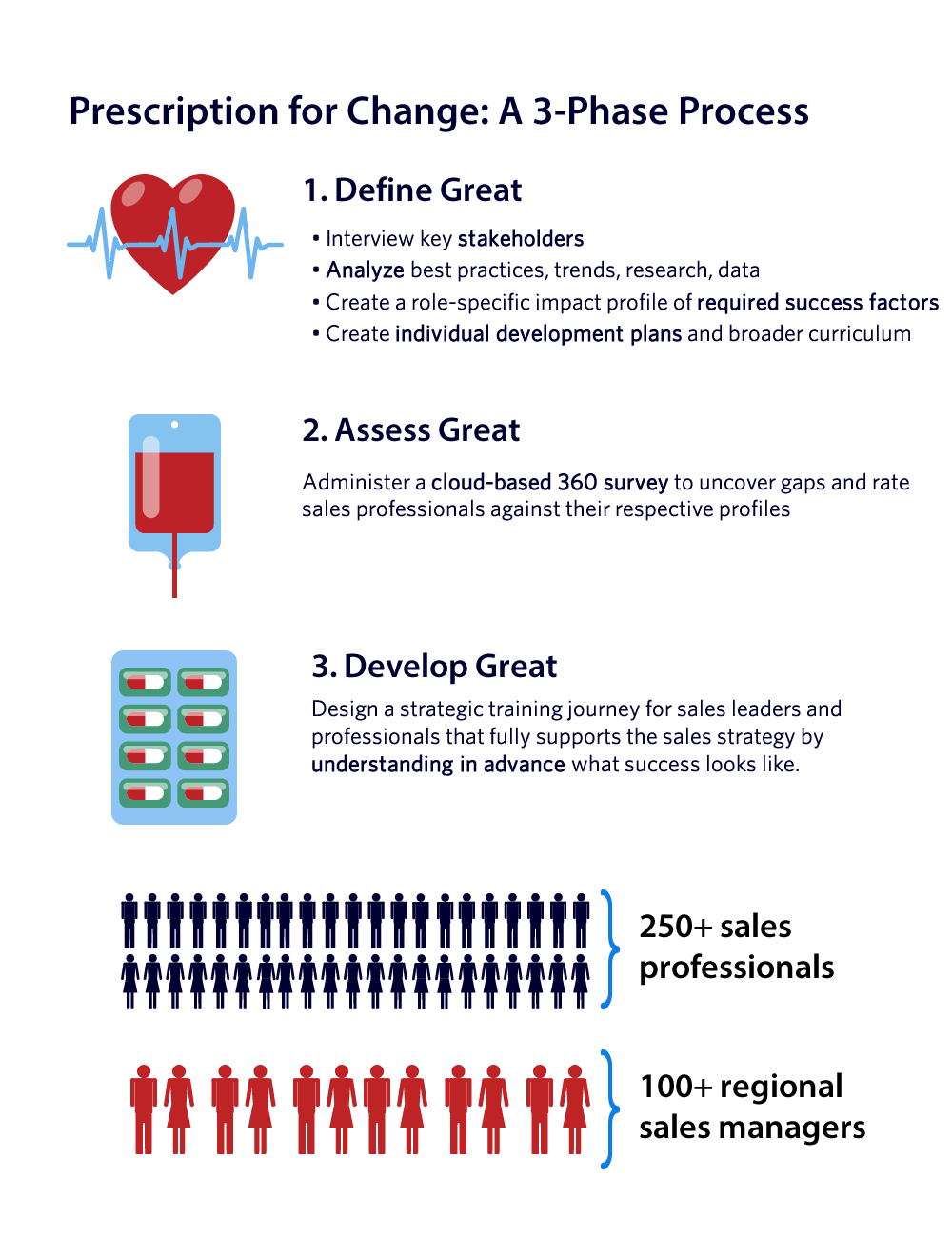 pharma-sales-infographic-v2