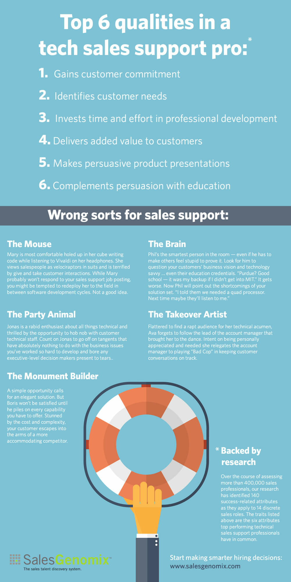 Infographic: Tp 6 Traits of Tech Sales Support Pros