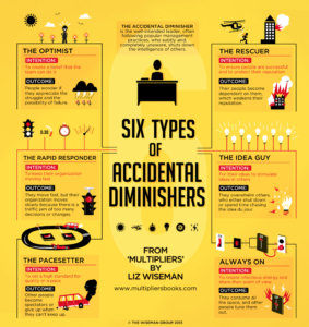 6-types-of-accidental-diminishers-infograph