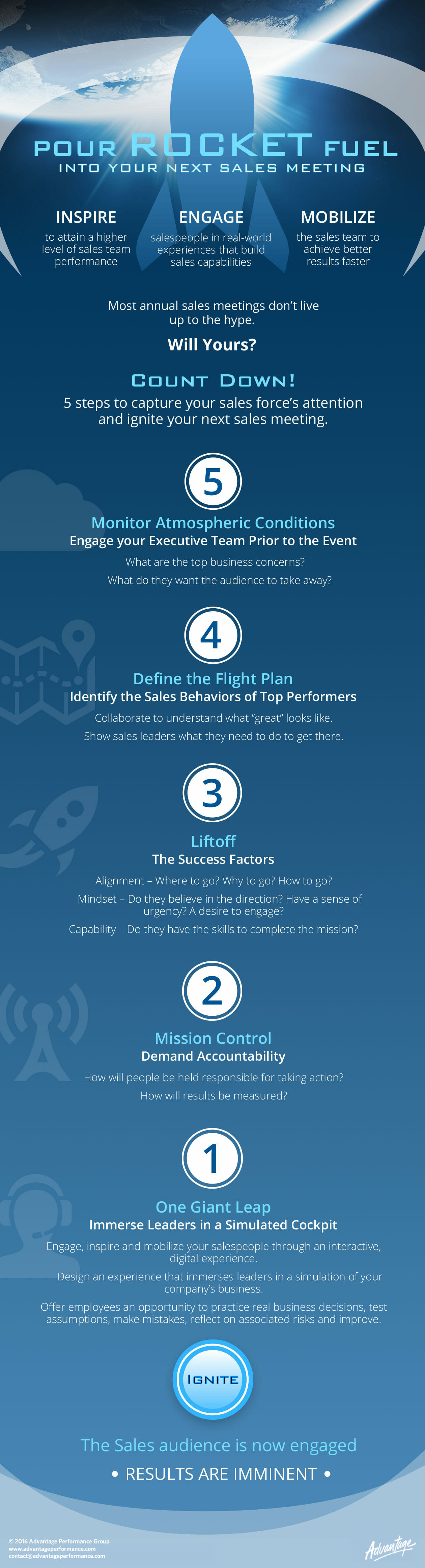 [Infographic] - Pour rocket fuel into your next sales meeting with these 5 steps