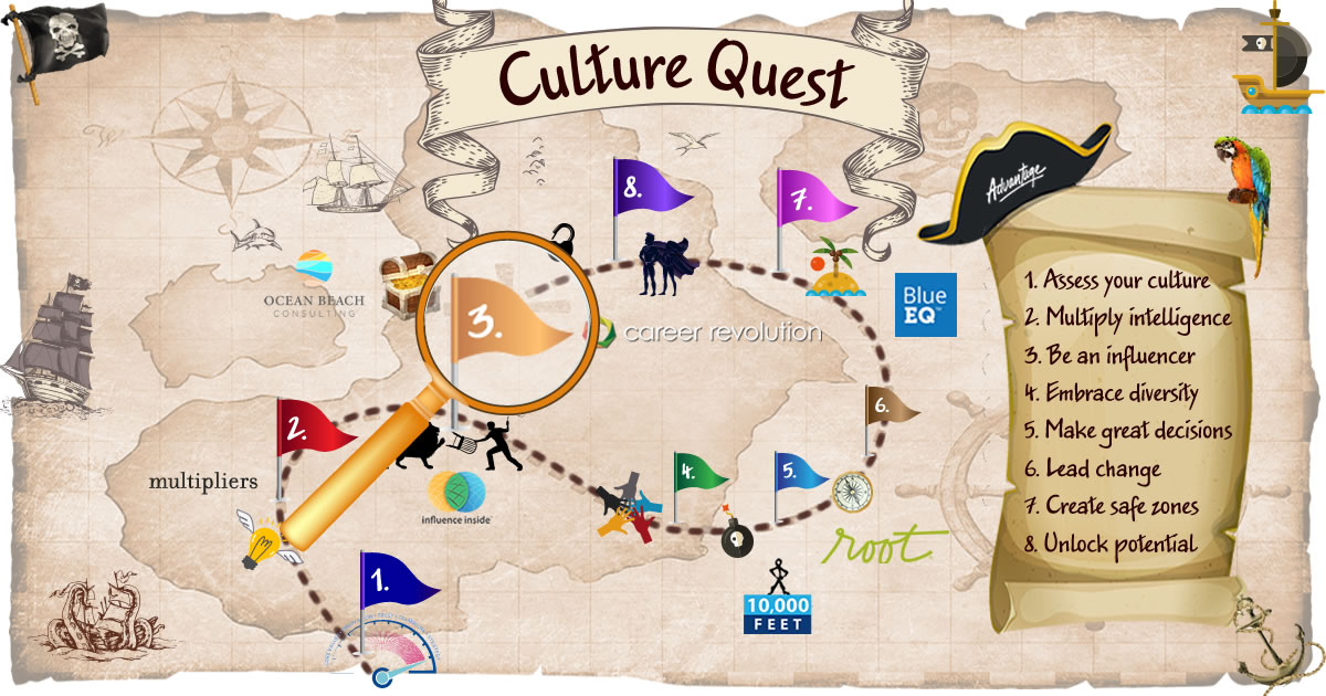 Join our culture quest! 8 destinations to a great culture